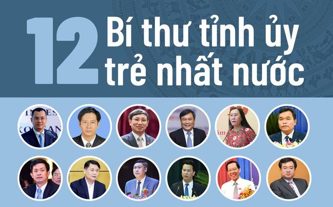 Chân dung 12 Bí thư Tỉnh ủy mới được bầu trong tuần