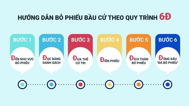 Hướng dẫn bỏ phiếu bầu cử theo quy trình 6Đ