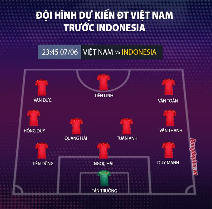 Dự kiến đội hình của Việt Nam trong trận gặp Indonesia