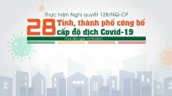 28 tỉnh, thành đã công bố cấp độ dịch Covid-19